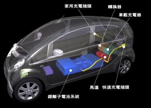 三菱汽车获 2006年度日本最佳设计大奖高清图片